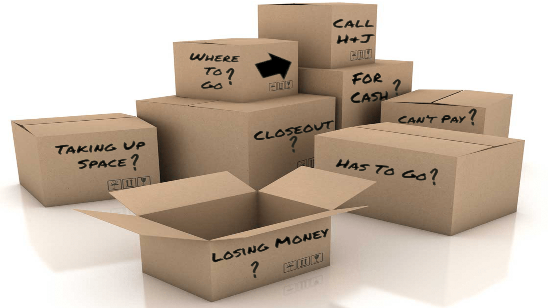 Is it time for an Inventory Management System?